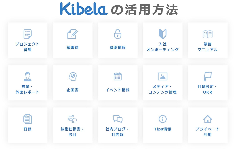Kibela緊急支援クーポン
